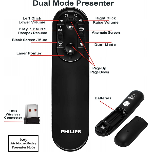 Philips Wireless Presenter Remote Air Mouse, PowerPoint Presentation Clicker