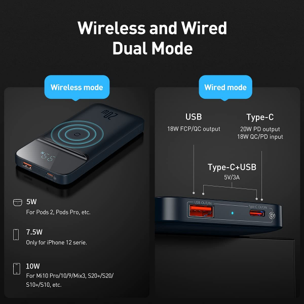 Baseus Power Bank 10000mAh Wireless Charger PD 20W Fast Charger
